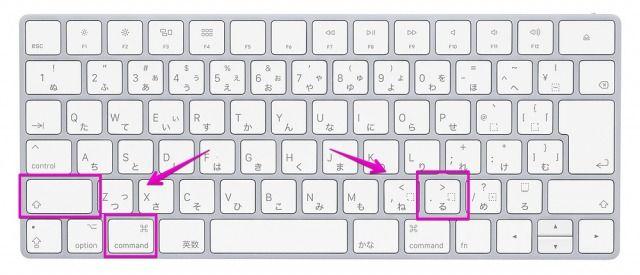 macの隠しフォルダ・ファイルの切り替え