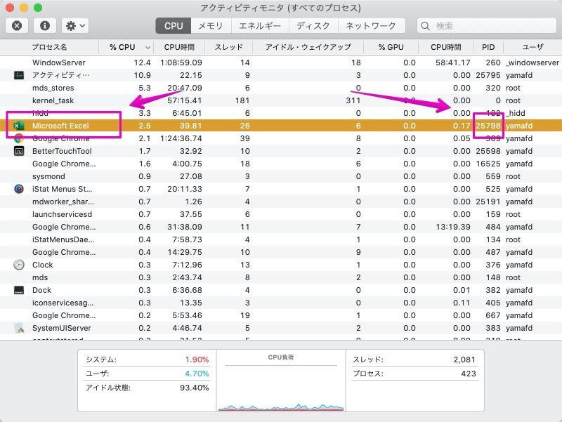 Macのアクティビティモニター