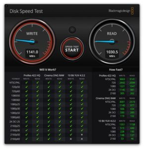 Blackmagic Design Disk Speed Test MBP15