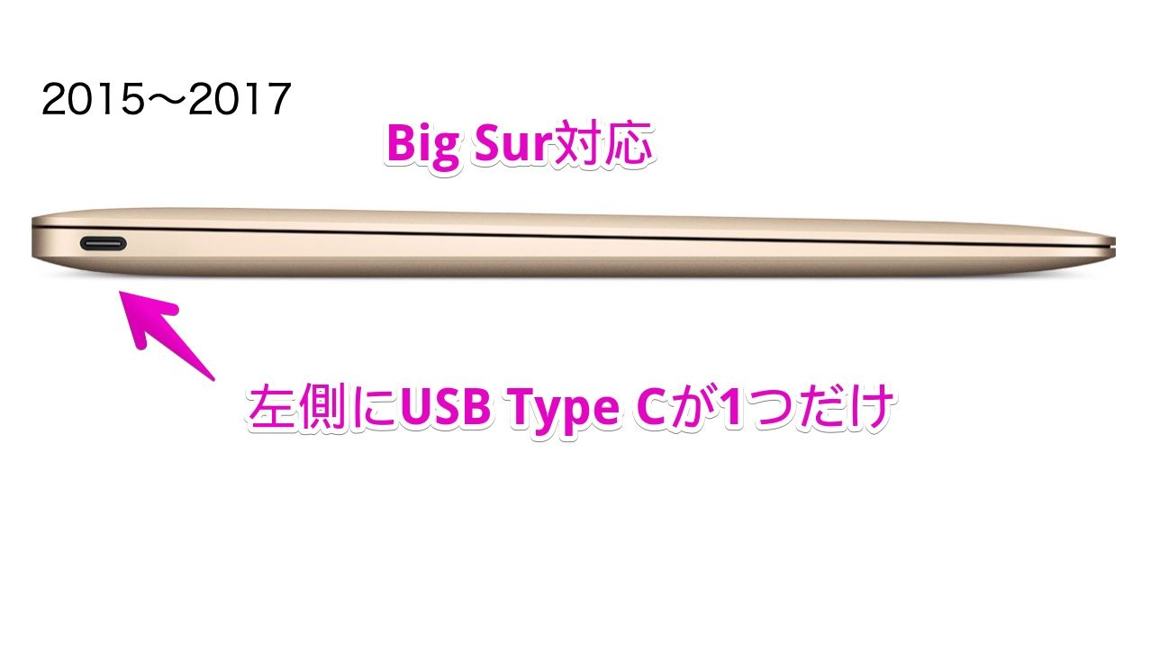 MacBook AirのBig Sur対応機種