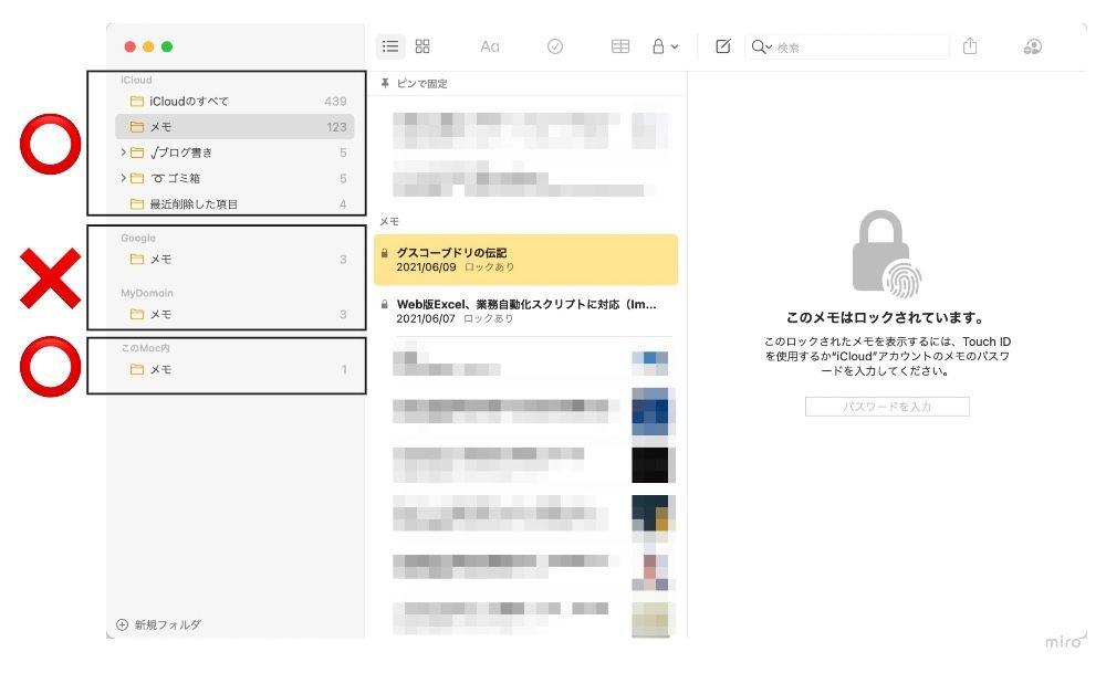 Macの「メモ」アプリの基本画面