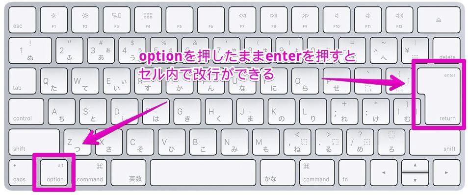 Macのキーボードで「option」+「retun」