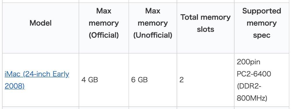 Mac upgrade memory information
