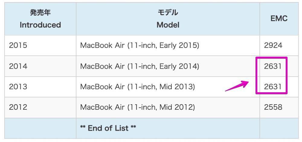 MacBook Air Catalina compatible model list