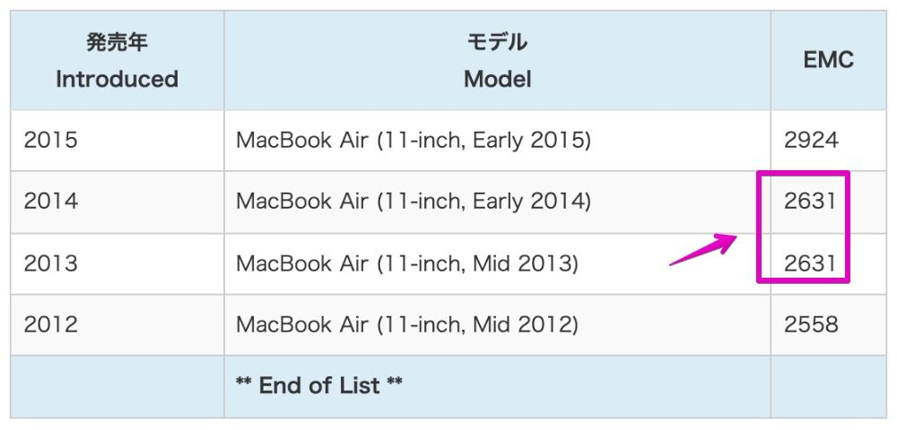 MacBook Air Mojave compatible model list