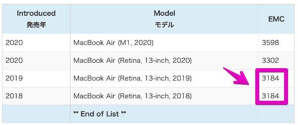MacBook Air Sidecar compatible models